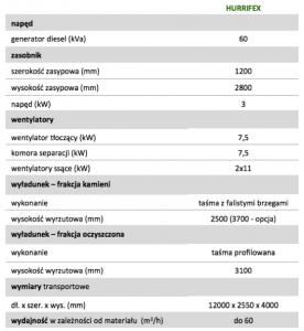 specyfikacja Hurrifex komptech separator kamieni powietrzny