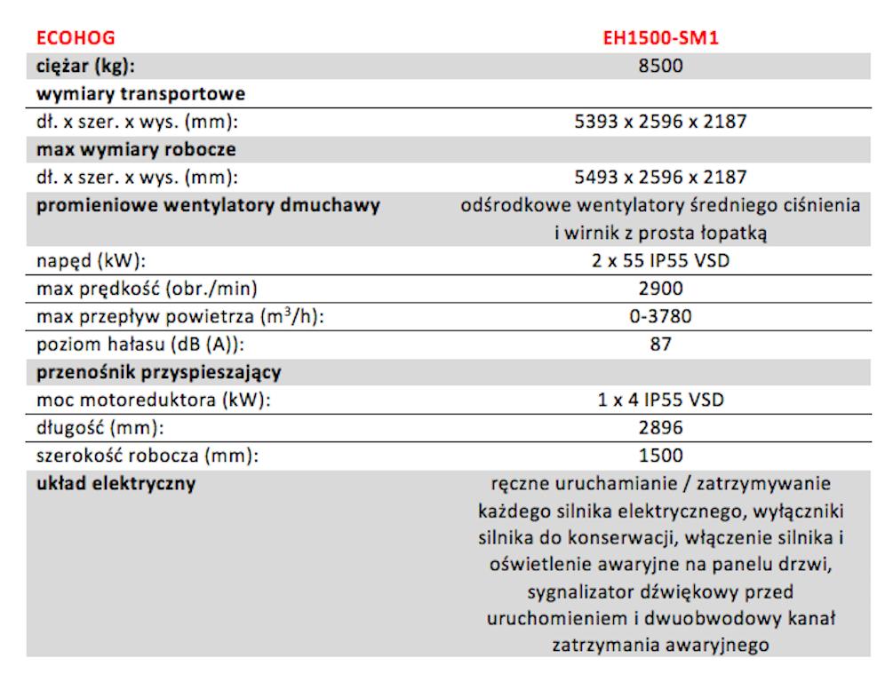 specyfikacja eh1500sm1 ecohog separator powietrzny